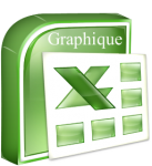 Formation Excel Creation Graphique